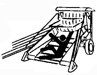 Roto-Baler Safety
