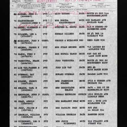 Troop Embarkation List